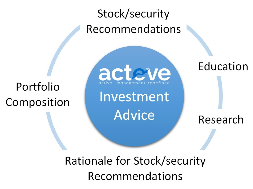 acteve Investment Advice